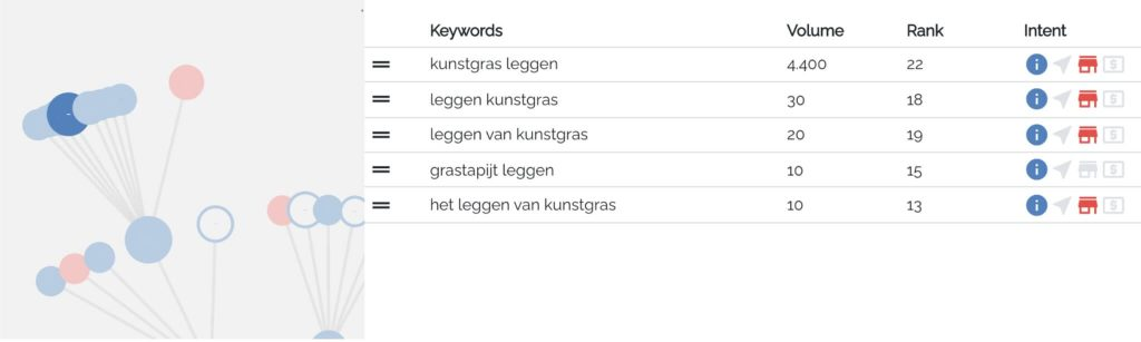Screenshot KeyWI subcluster keywords